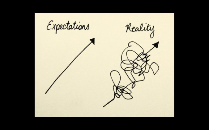 Expectations-vs-Reality-Banner